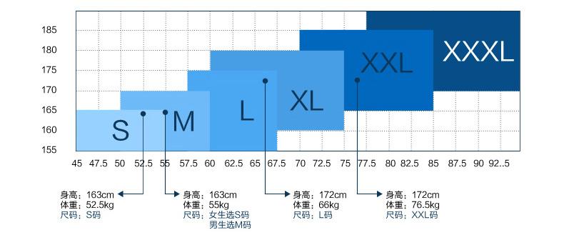 维修电焊、机械加工工作服尺寸表02